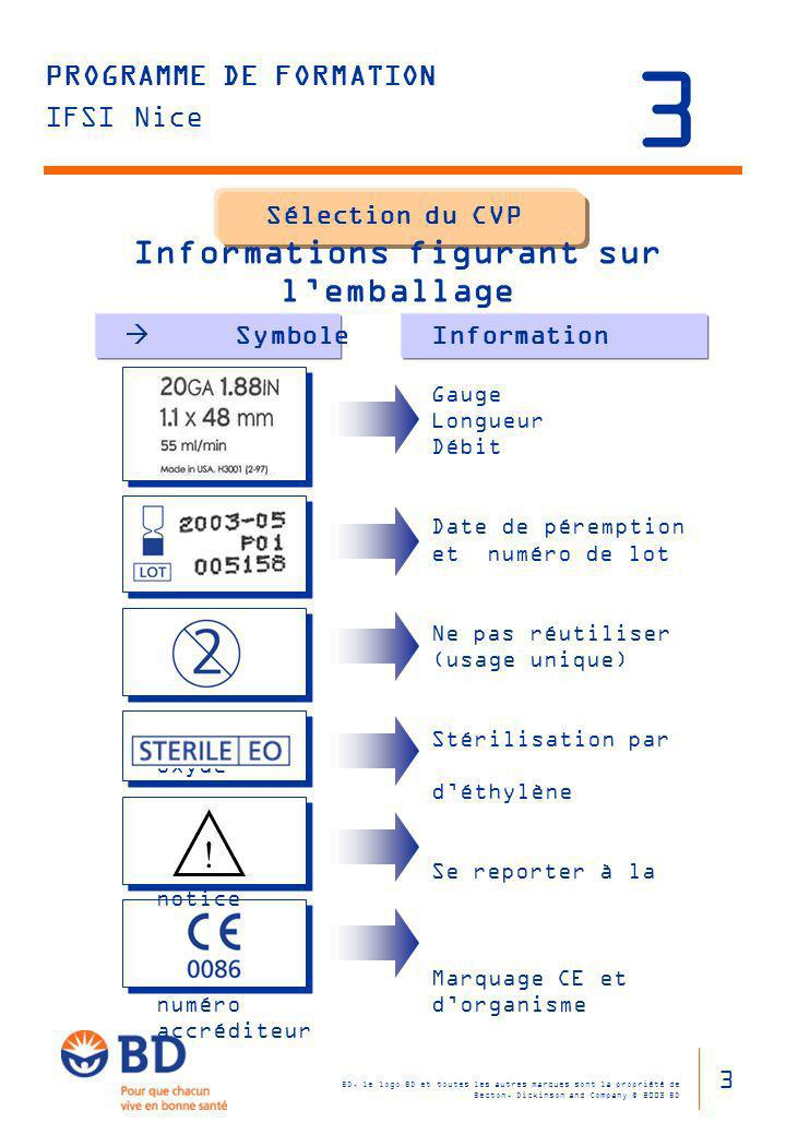 Informations figurant sur l'emballage
