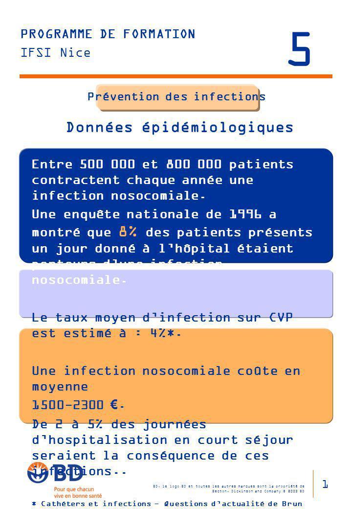 Prévention des infections Données épidémiologiques