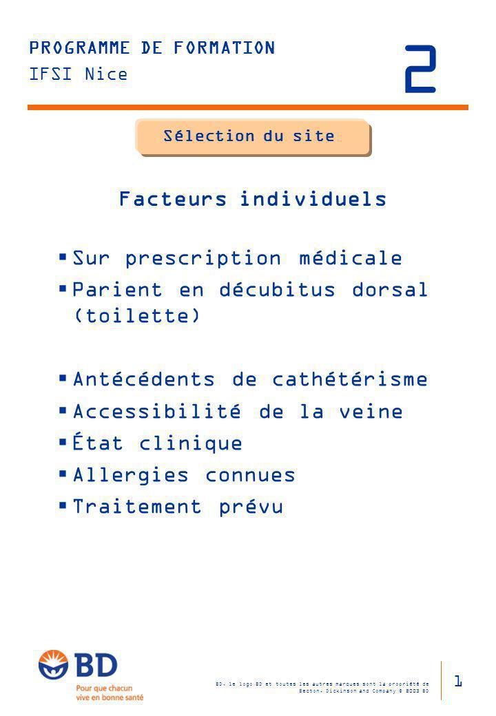 Sélection du site Facteurs individuels