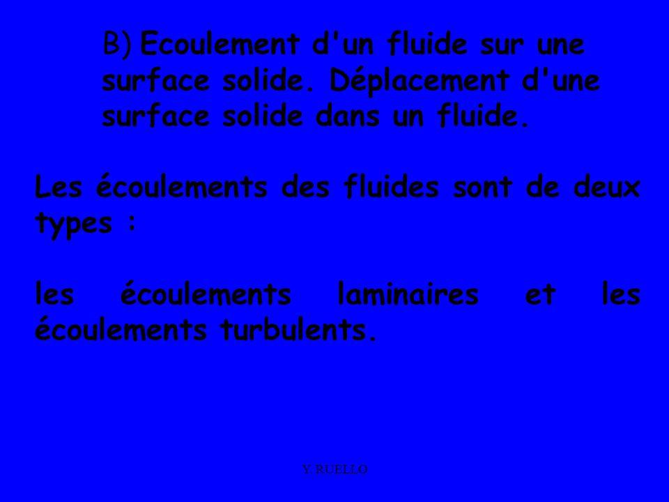 Les écoulements des fluides sont de deux types :