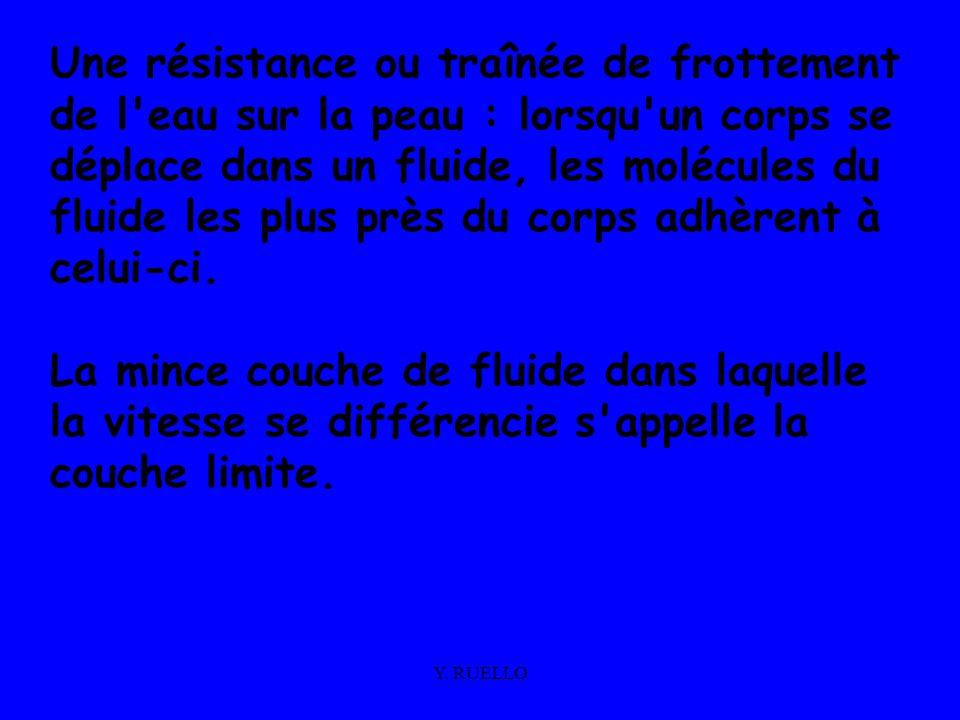 Une résistance ou traînée de frottement de l eau sur la peau : lorsqu un corps se déplace dans un fluide, les molécules du fluide les plus près du corps adhèrent à celui-ci.