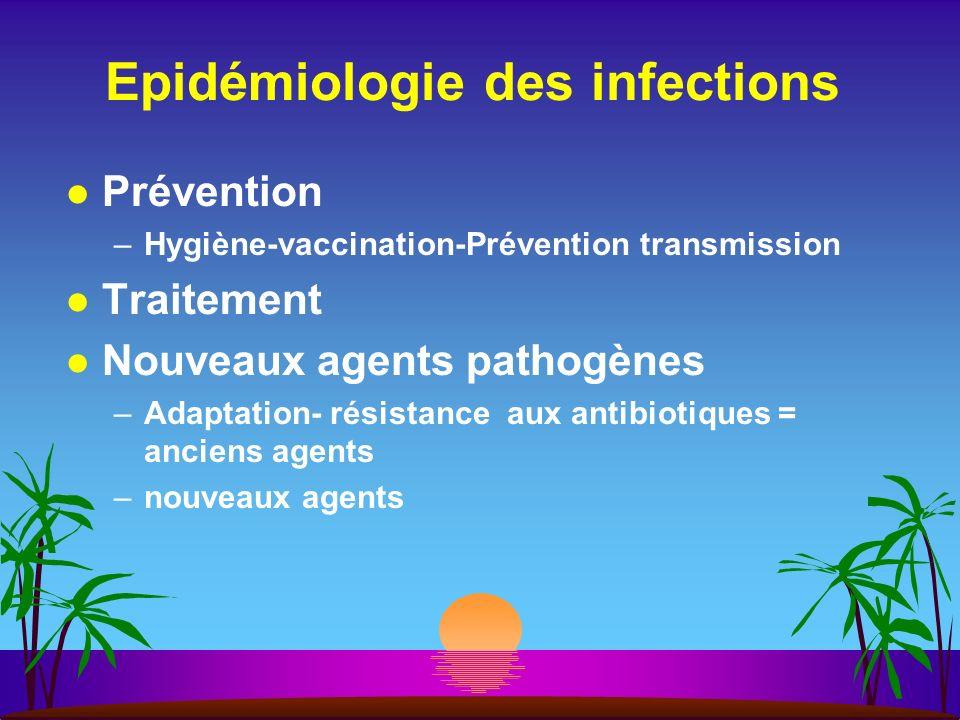 Epidémiologie des infections
