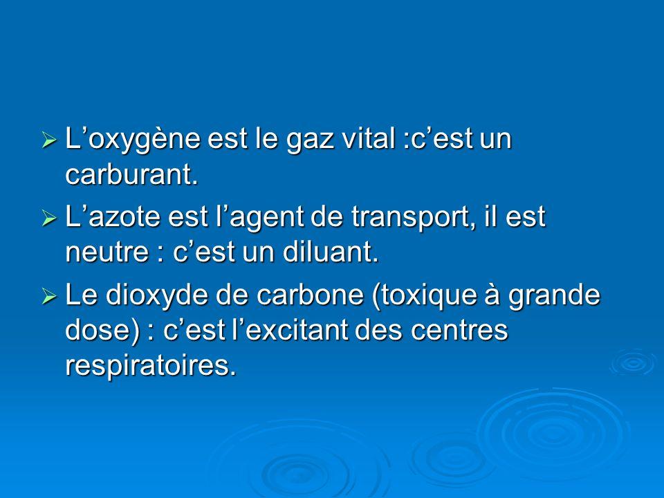 L'oxygène est le gaz vital :c'est un carburant.
