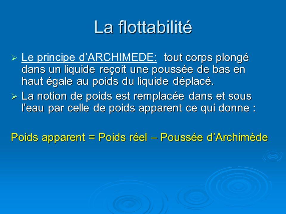 La flottabilitéLe principe d'ARCHIMEDE: tout corps plongé dans un liquide reçoit une poussée de bas en haut égale au poids du liquide déplacé.