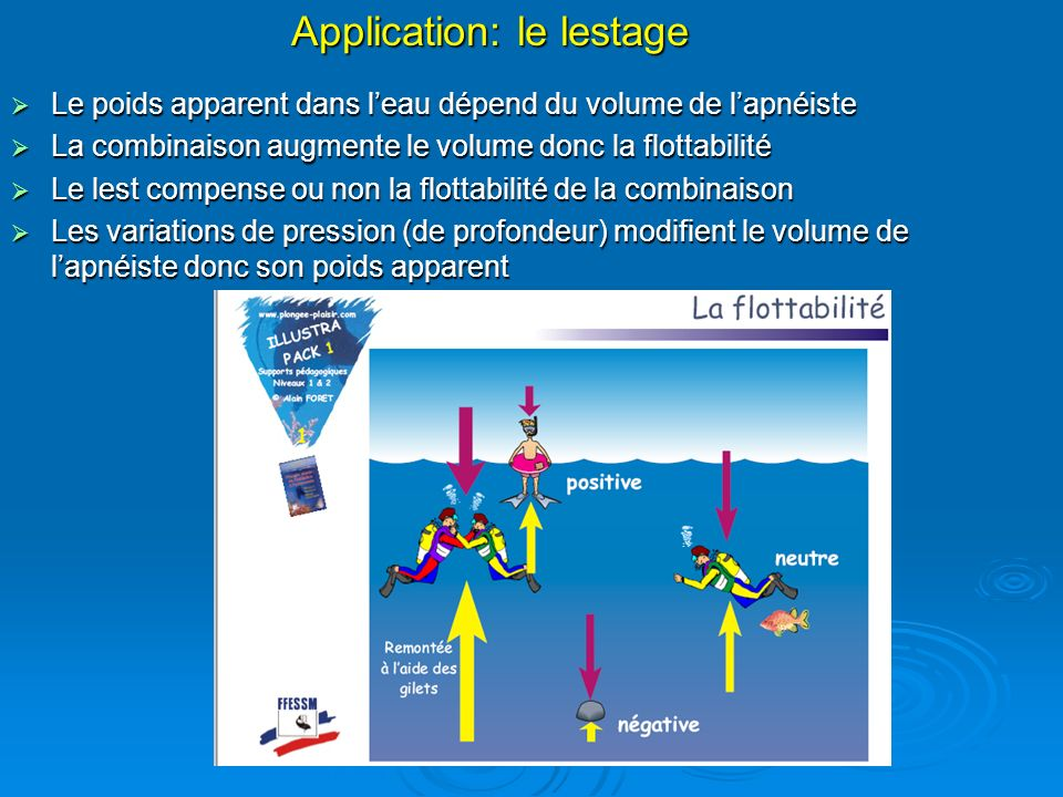 Application: le lestage