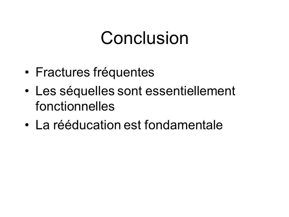 Conclusion Fractures fréquentes