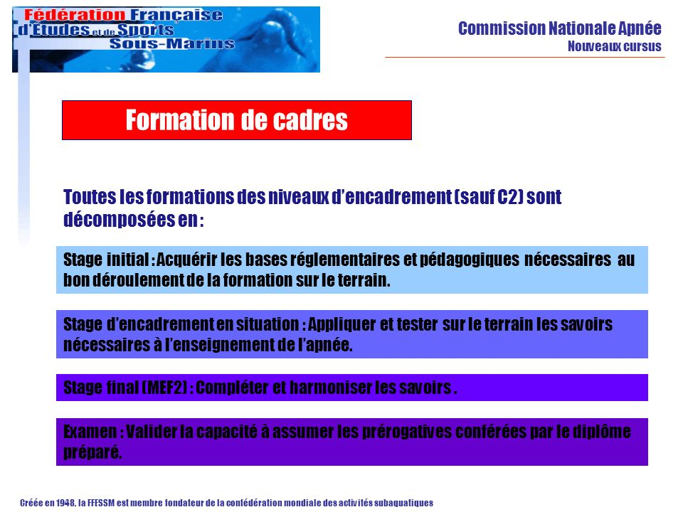 Commission Nationale Apnée