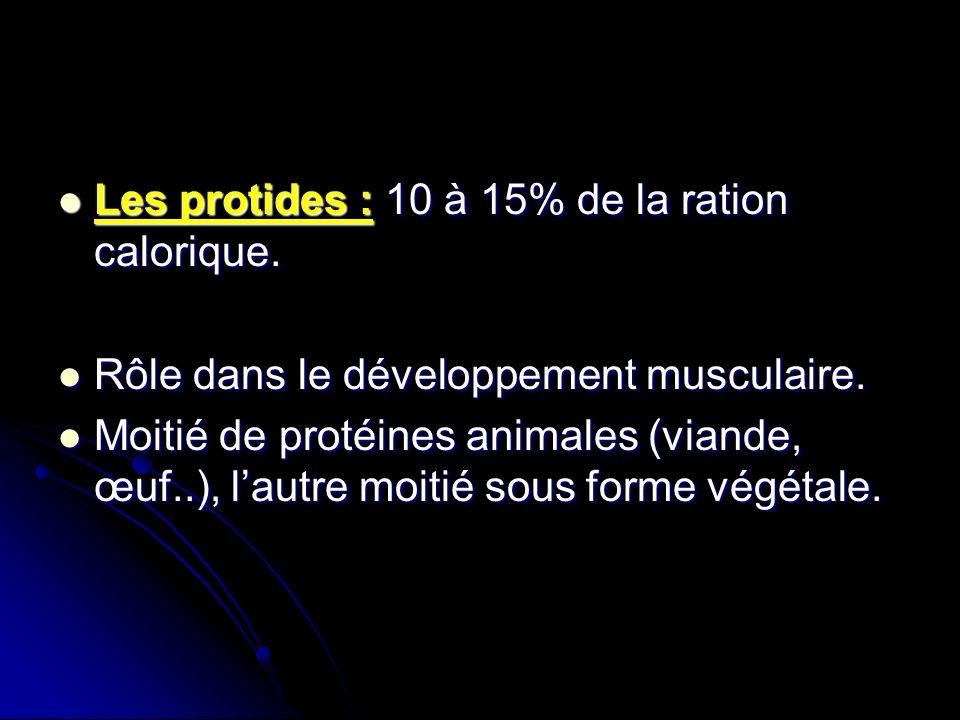 Les protides : 10 à 15% de la ration calorique.