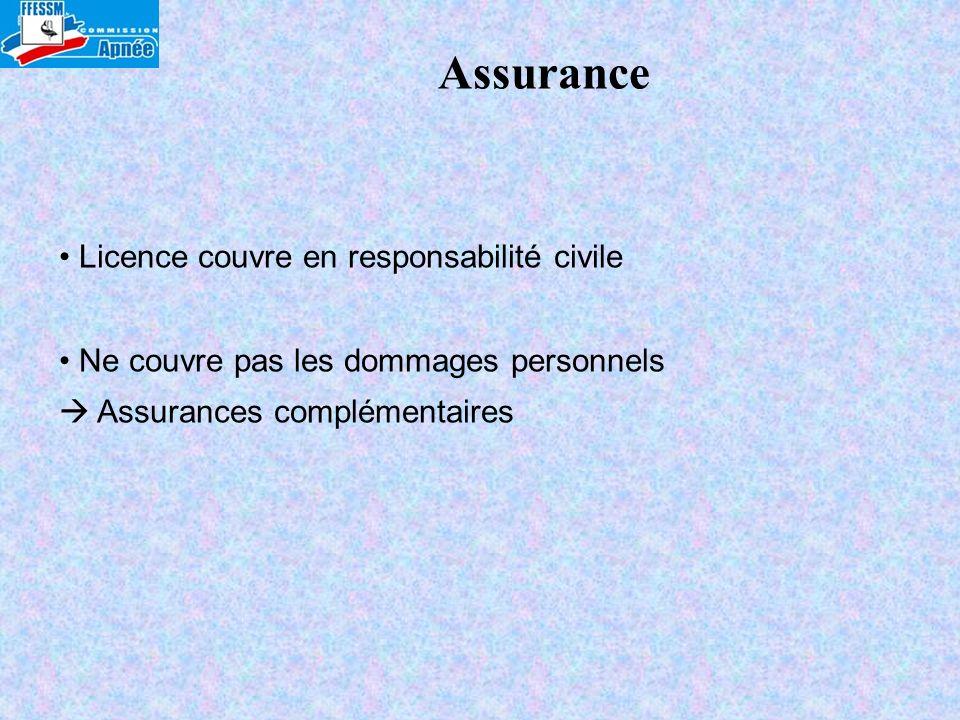 Assurance Licence couvre en responsabilité civile