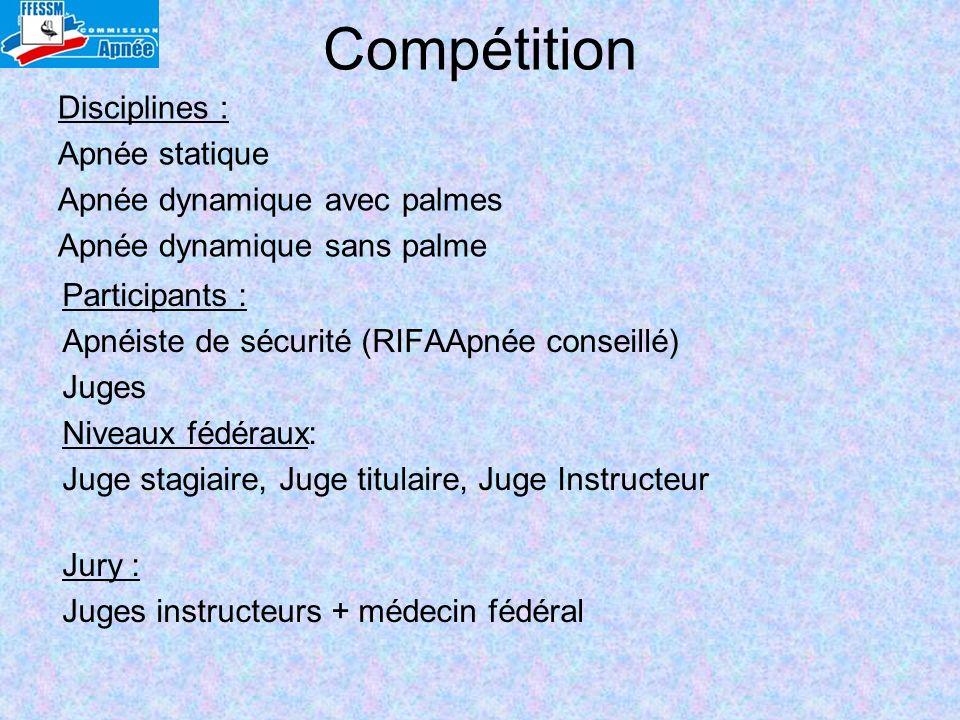 Compétition Disciplines : Apnée statique Apnée dynamique avec palmes Apnée dynamique sans palme Participants :