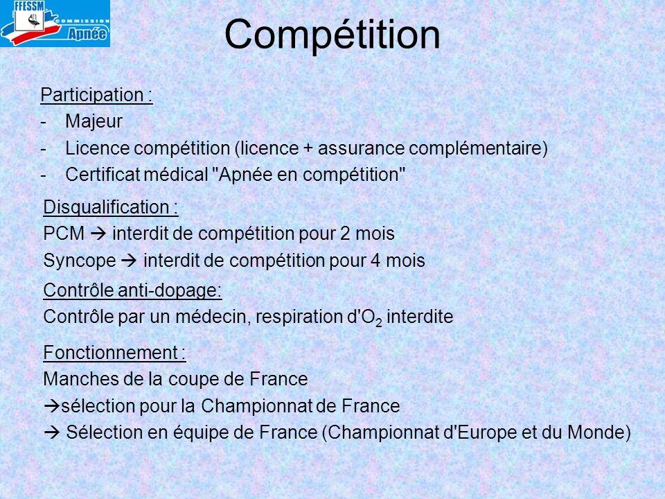 Compétition Participation : Majeur