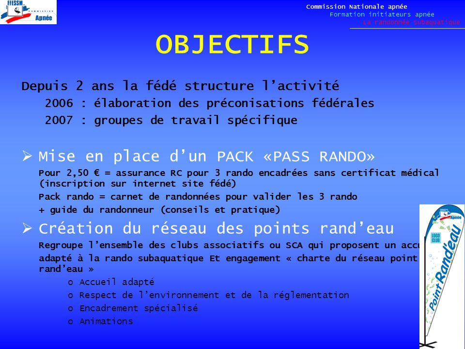 OBJECTIFS Mise en place d'un PACK «PASS RANDO»