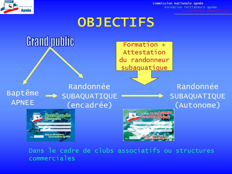 OBJECTIFS Grand public Randonnée SUBAQUATIQUE (encadrée)