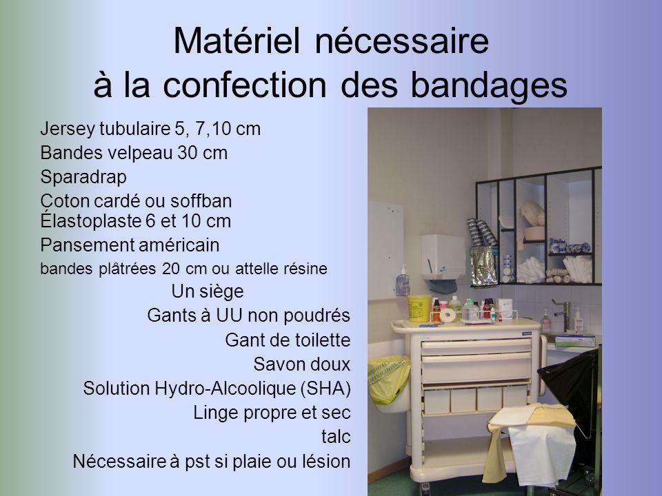 Matériel nécessaire à la confection des bandages