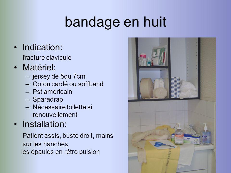 bandage en huit Indication: Matériel: Installation: