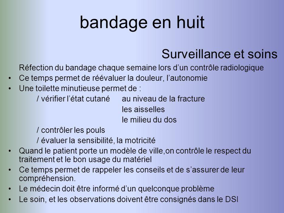 bandage en huit Surveillance et soins