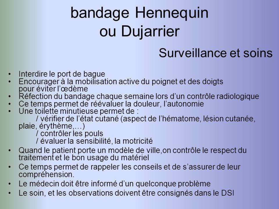 bandage Hennequin ou Dujarrier