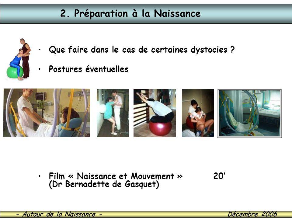 2. Préparation à la Naissance