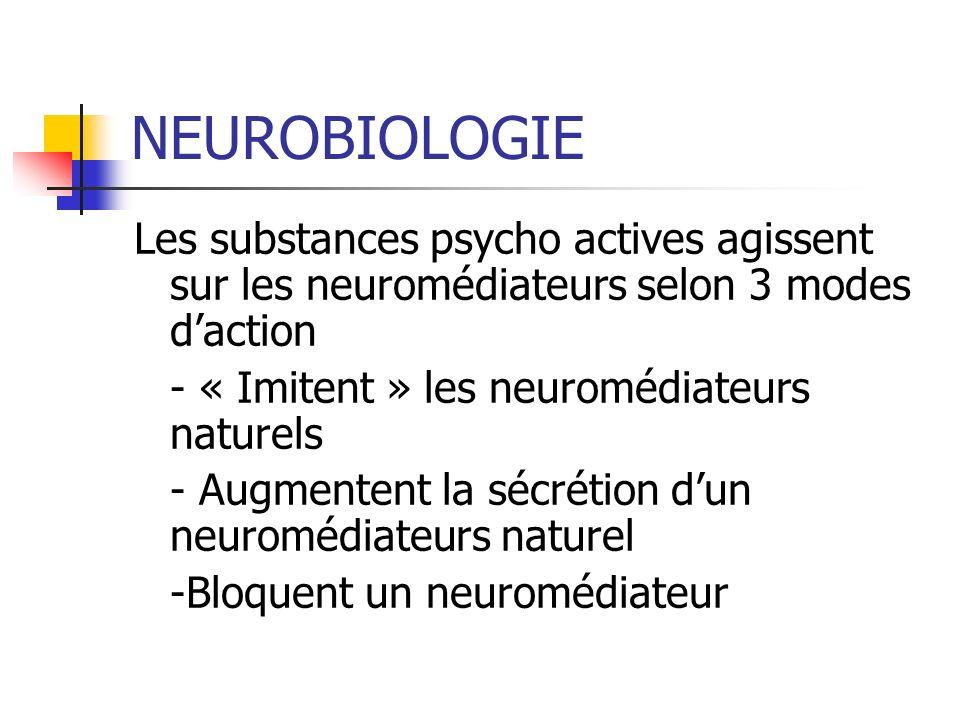 NEUROBIOLOGIE Les substances psycho actives agissent sur les neuromédiateurs selon 3 modes d'action.