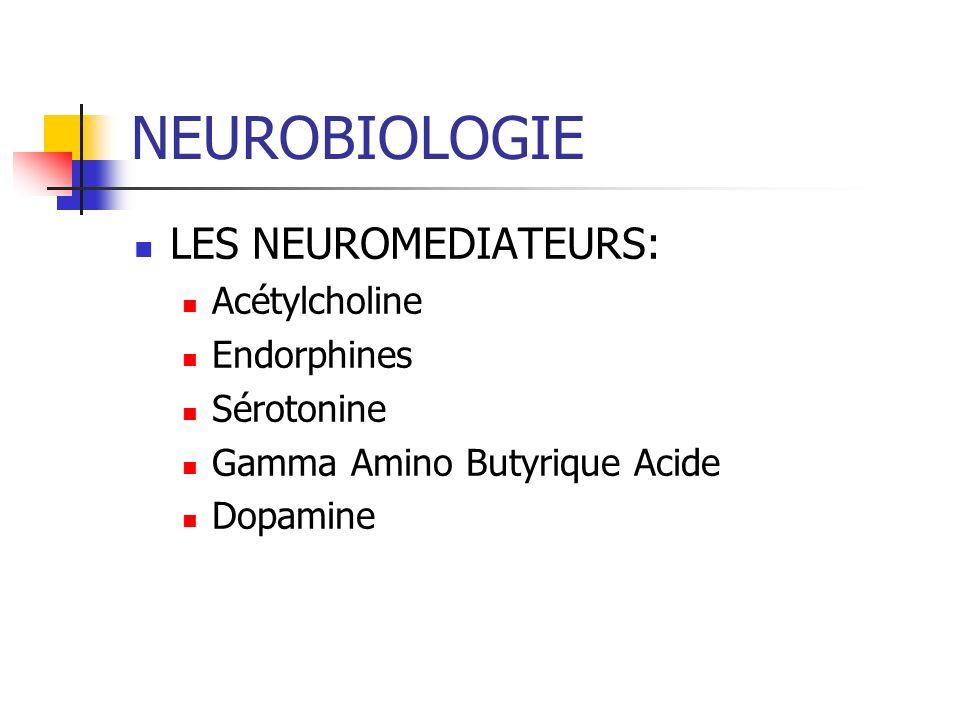 NEUROBIOLOGIE LES NEUROMEDIATEURS: Acétylcholine Endorphines