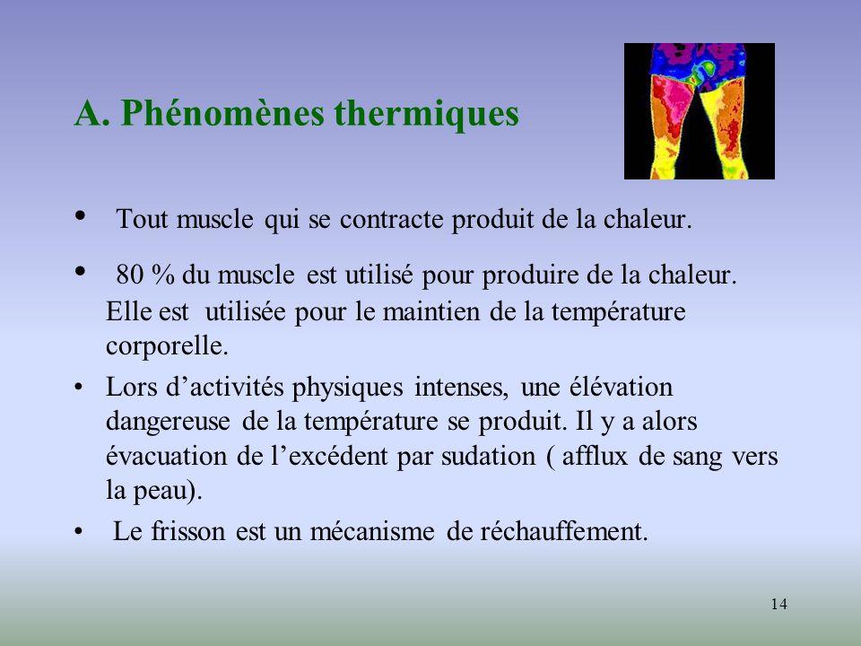 A. Phénomènes thermiques