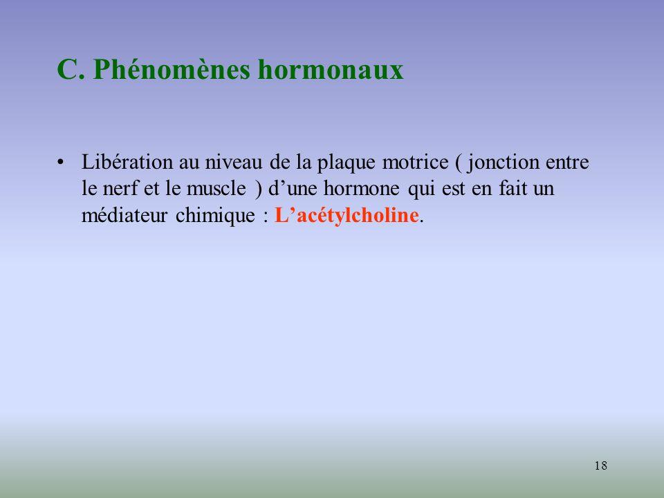 C. Phénomènes hormonaux