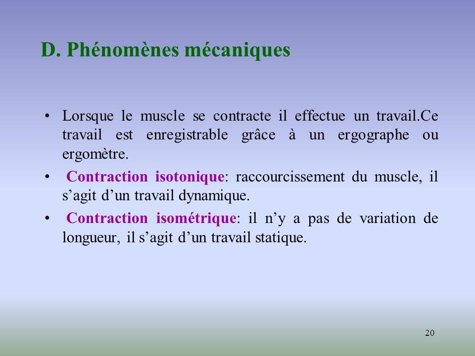 D. Phénomènes mécaniques