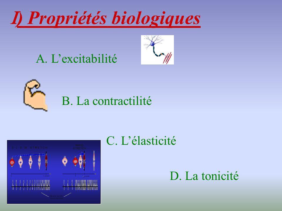 I) Propriétés biologiques