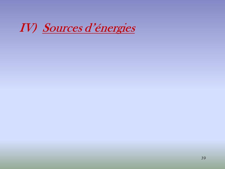 IV) Sources d'énergies