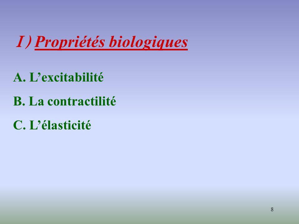 I ) Propriétés biologiques