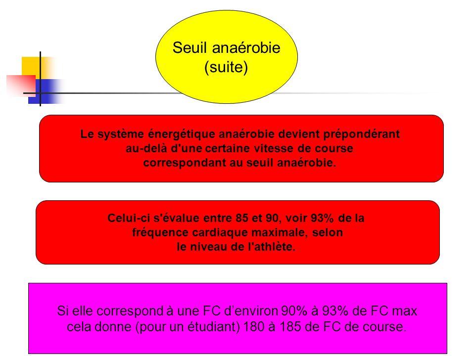 Seuil anaérobie (suite)