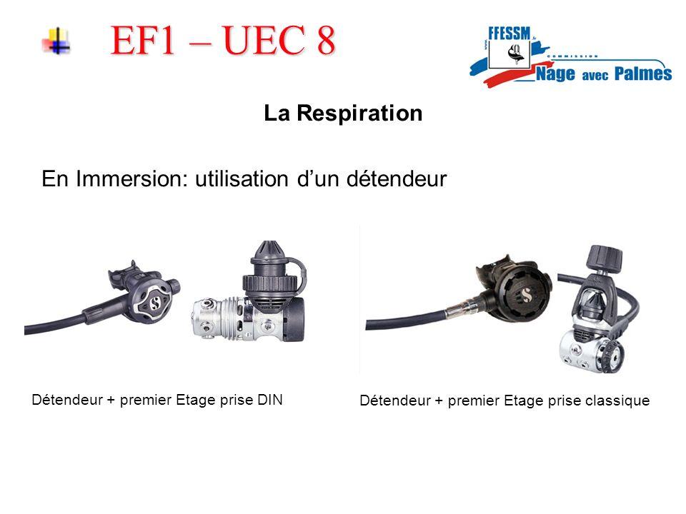 EF1 – UEC 8 La Respiration En Immersion: utilisation d'un détendeur