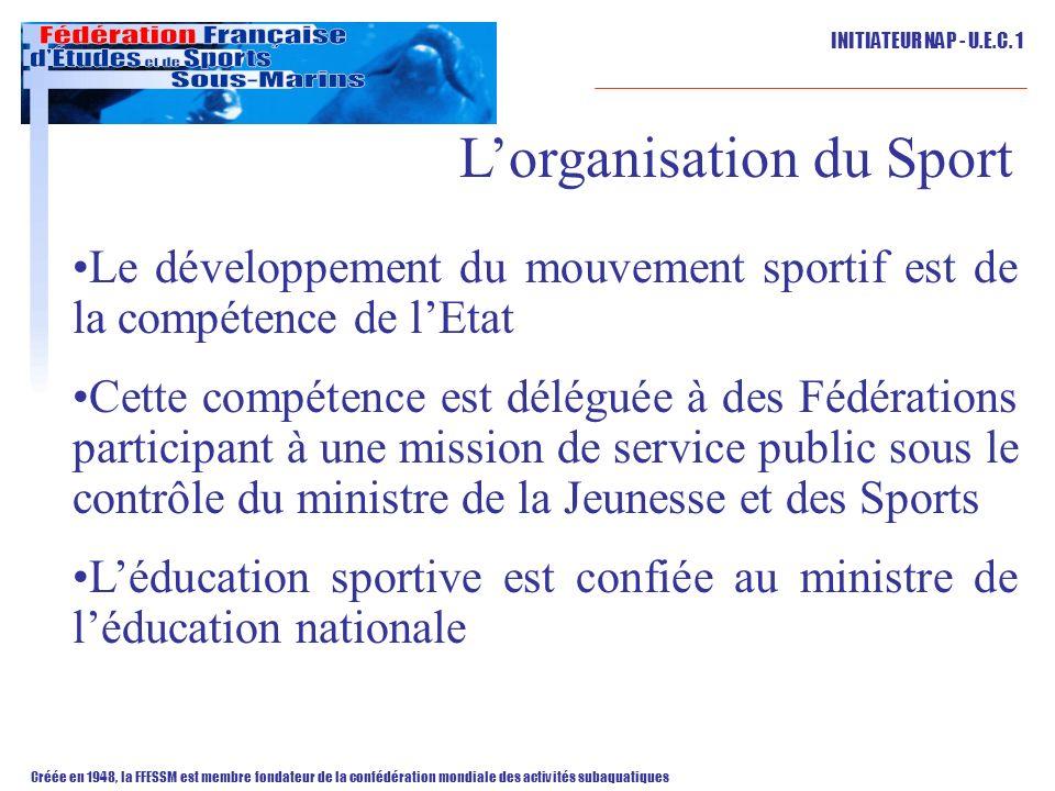L'organisation du Sport