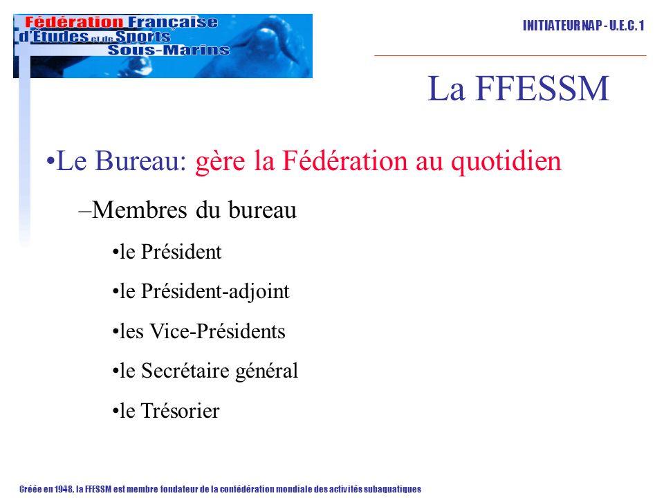 La FFESSM Le Bureau: gère la Fédération au quotidien Membres du bureau