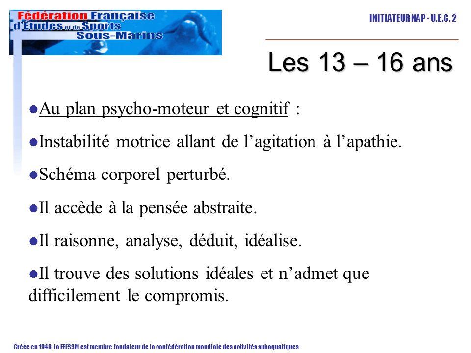 Les 13 – 16 ans Au plan psycho-moteur et cognitif :