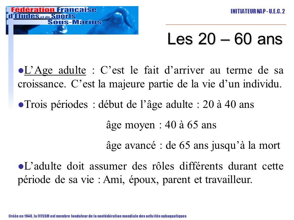Les 20 – 60 ans L'Age adulte : C'est le fait d'arriver au terme de sa croissance. C'est la majeure partie de la vie d'un individu.