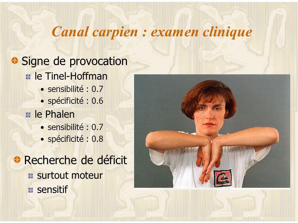 Canal carpien : examen clinique