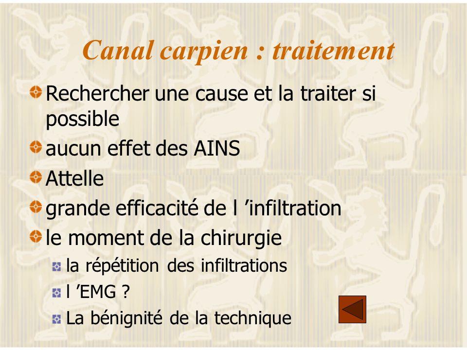 Canal carpien : traitement