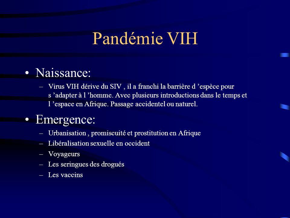 Pandémie VIH Naissance: Emergence: