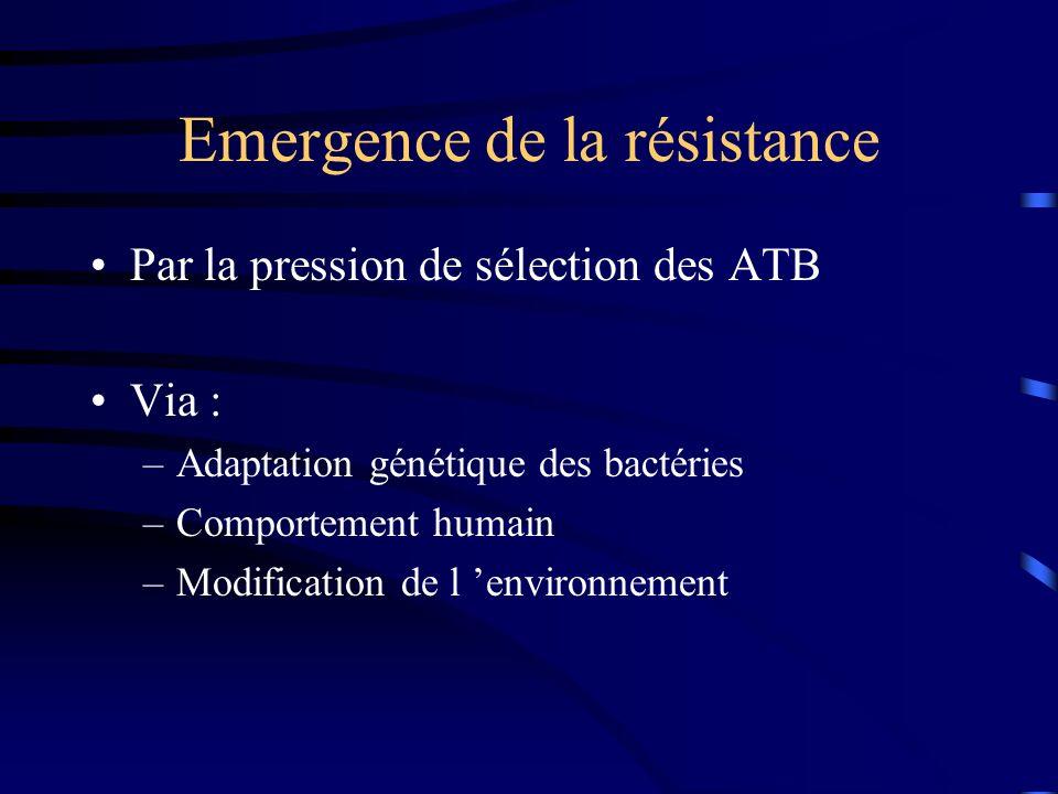 Emergence de la résistance