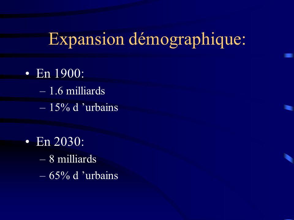 Expansion démographique: