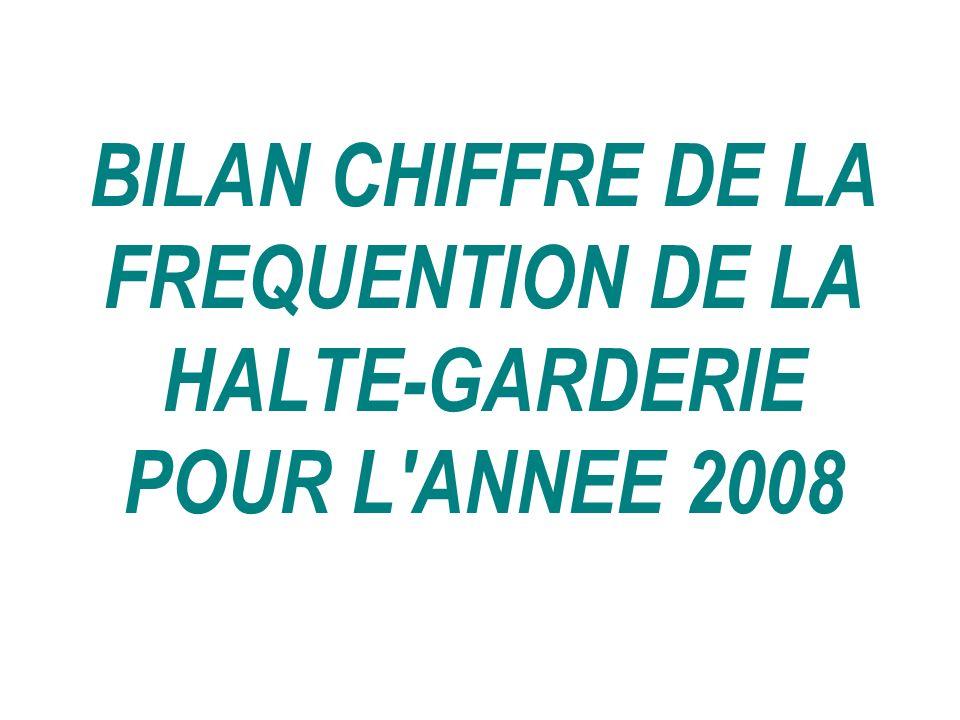 BILAN CHIFFRE DE LA FREQUENTION DE LA HALTE-GARDERIE POUR L ANNEE 2008