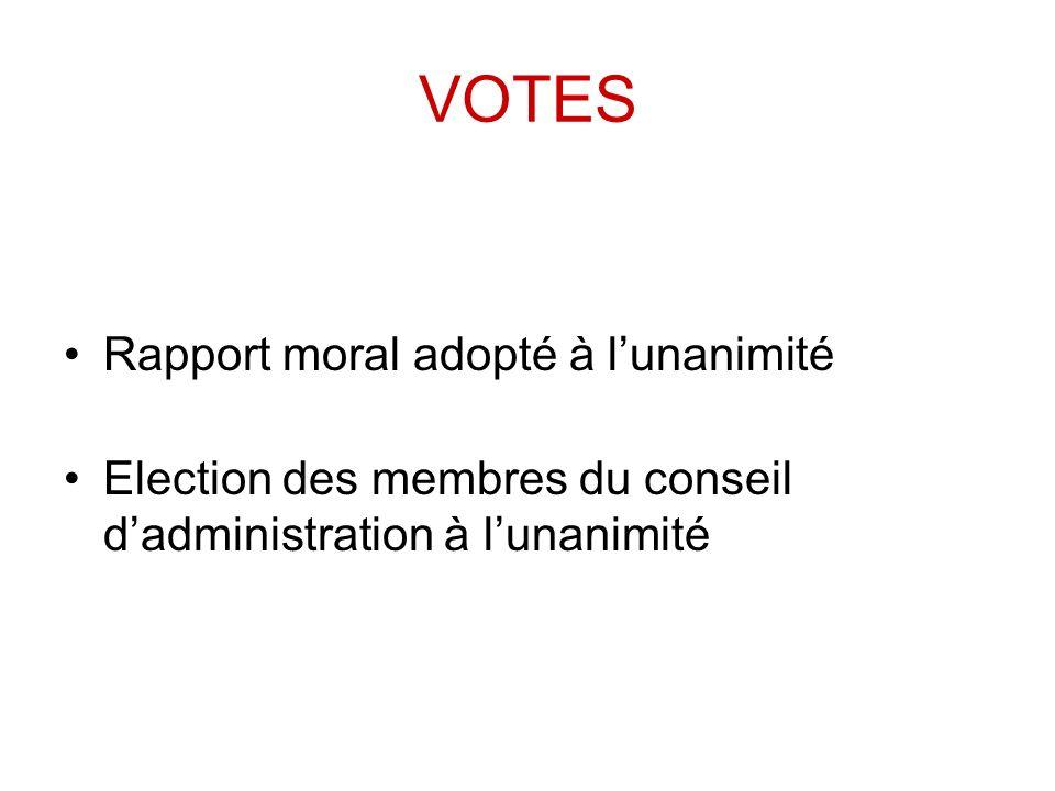 VOTES Rapport moral adopté à l'unanimité