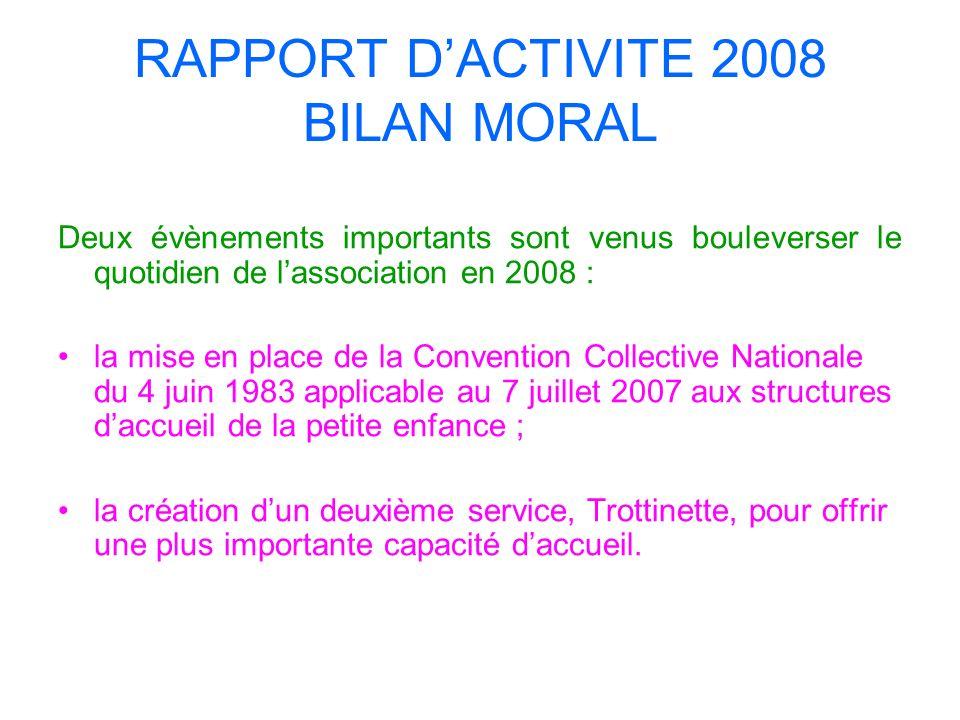 RAPPORT D'ACTIVITE 2008 BILAN MORAL