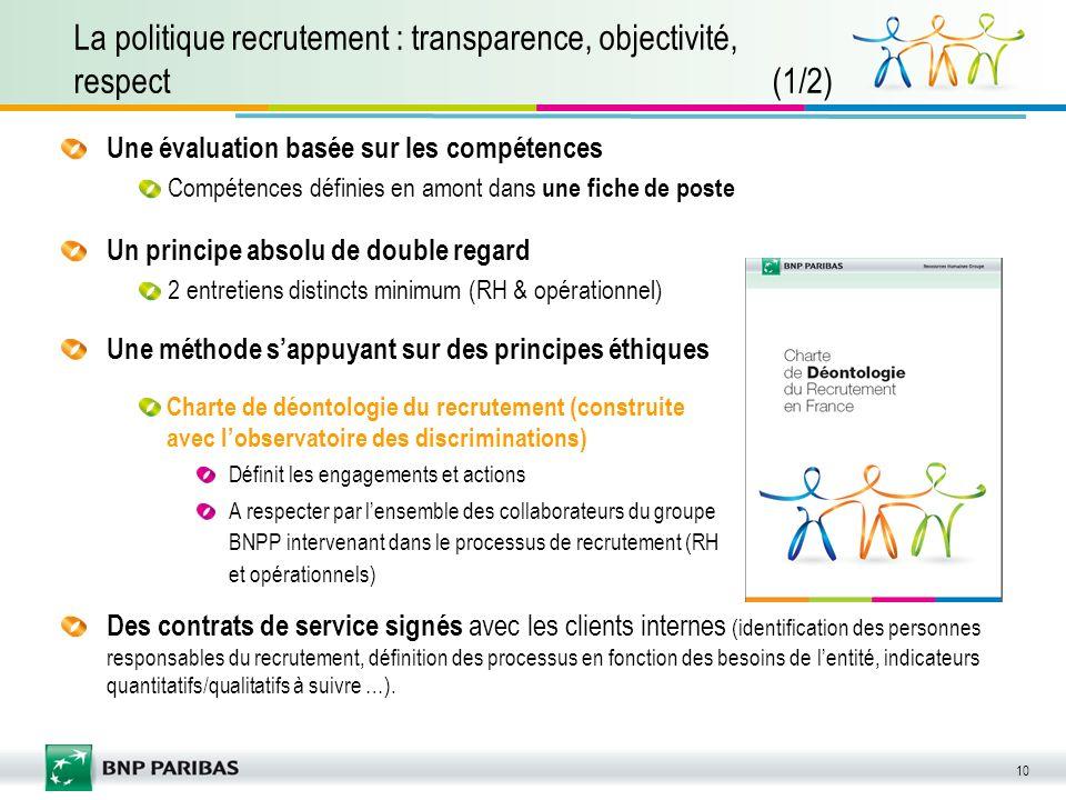 La politique recrutement : transparence, objectivité, respect (1/2)
