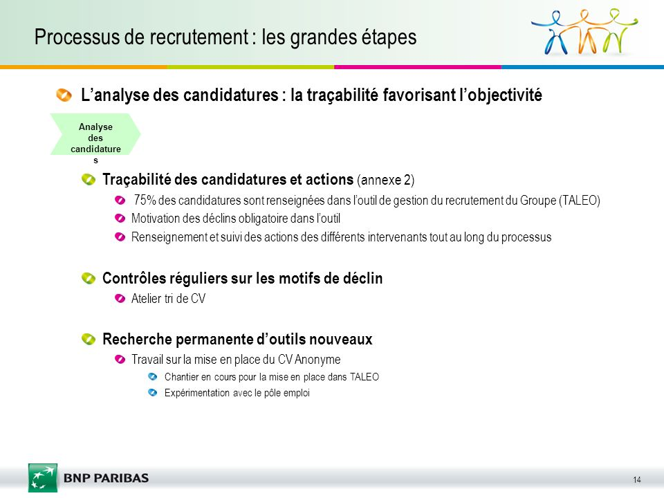 bnp paribas - recrutement france
