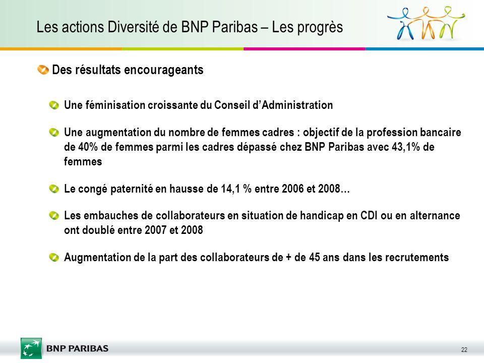 Les actions Diversité de BNP Paribas – Les progrès