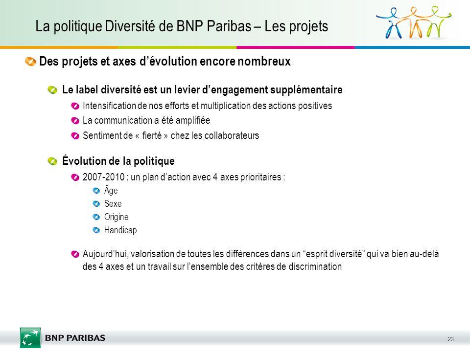 La politique Diversité de BNP Paribas – Les projets
