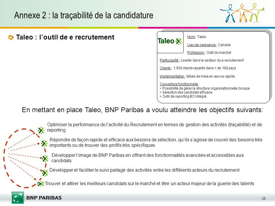 Annexe 2 : la traçabilité de la candidature