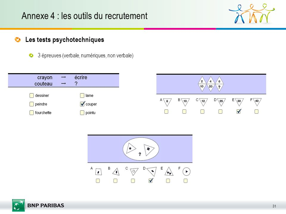 Annexe 4 : les outils du recrutement